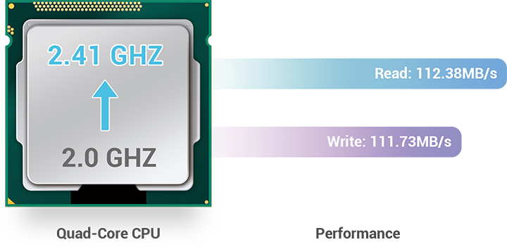 CPU-Performance_5102_1
