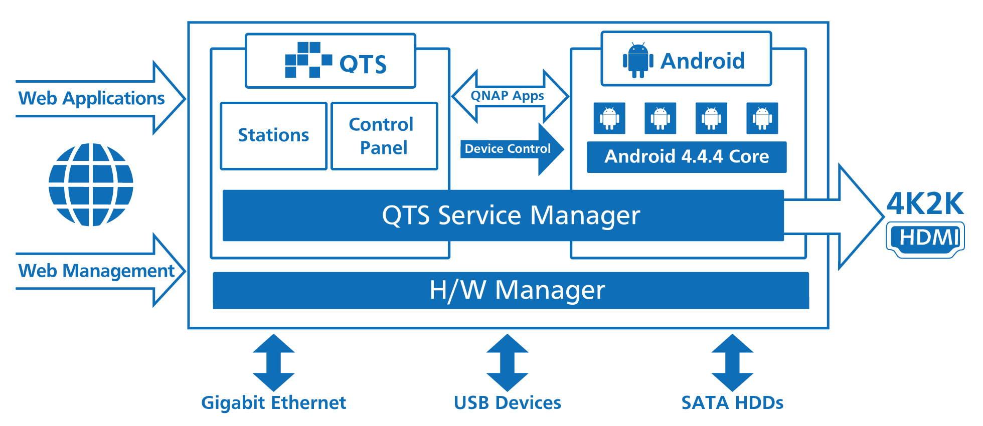 TAS-QTS-Android_en