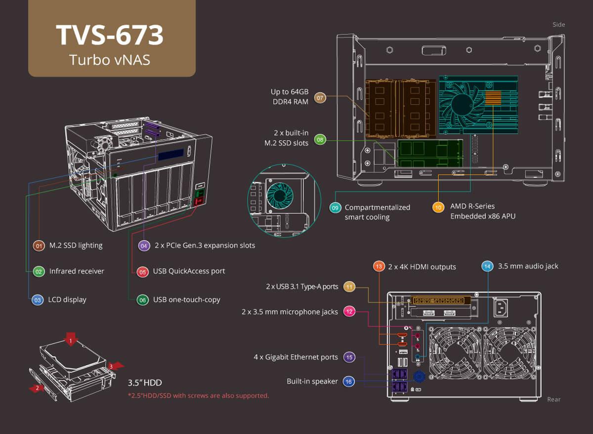 TVS-673_HW-en