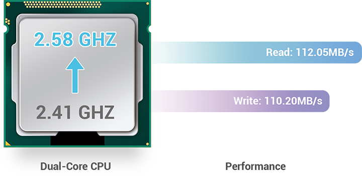 CPU-Performance_5002_1