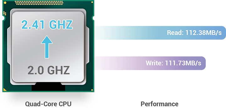CPU-Performance_5102_1