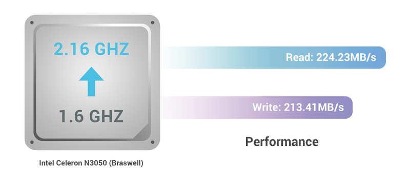 CPU-6102T