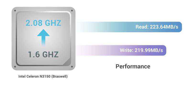 CPU-6202T