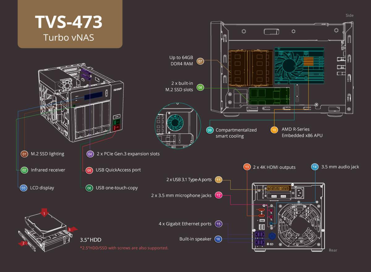 TVS-473_HW-en