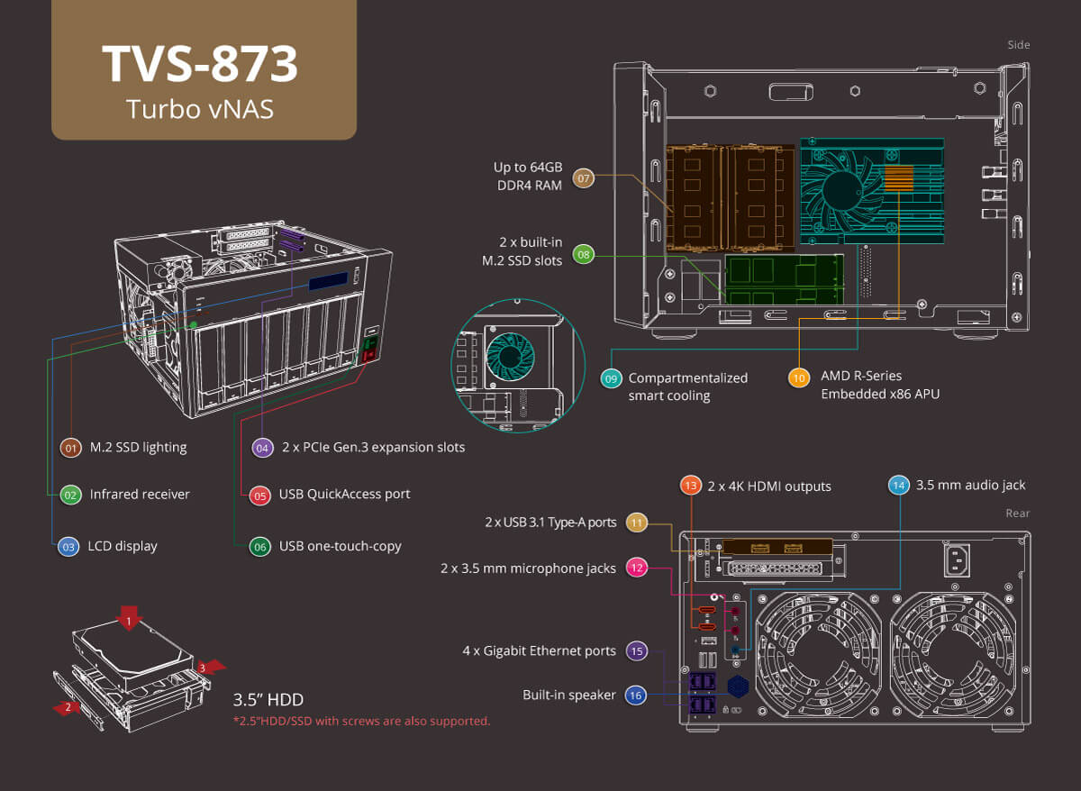 TVS-873_HW-en