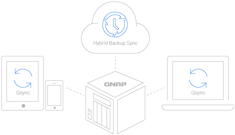 ts-453be_Hybrid-Backup-Sync